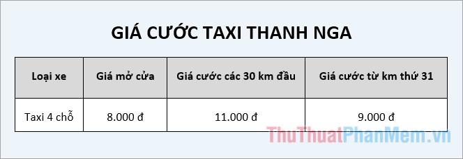 Giá cước taxi Thanh Nga