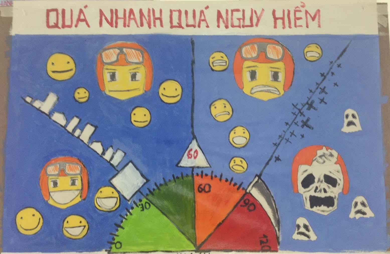Tranh vẽ của học sinh về an toàn giao thông