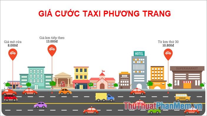 Giá cước taxi Phương Trang