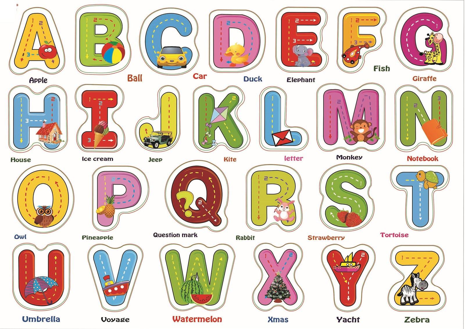 Bảng chữ cái tiếng Anh chuẩn