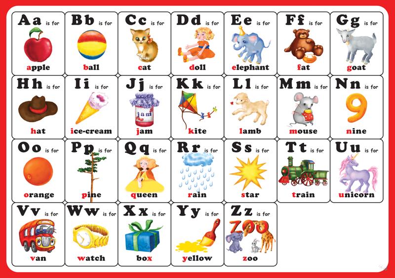 Bảng chữ cái tiếng Anh in hoa và in thường