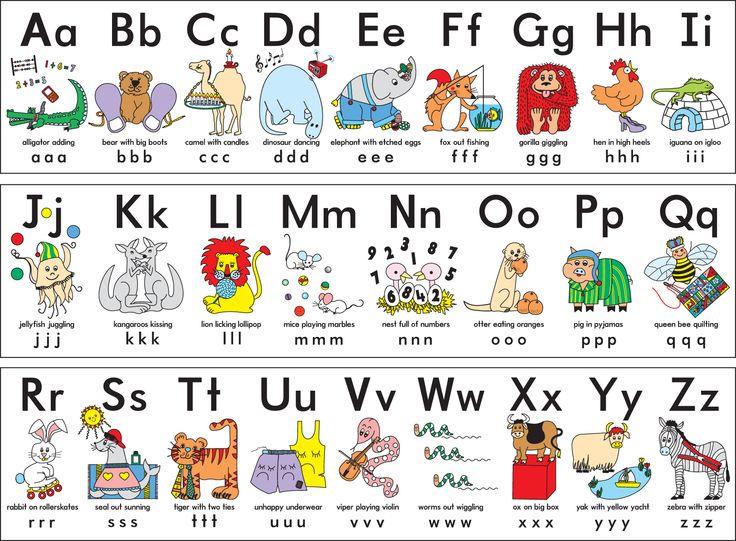 Bảng chữ cái tiếng Anh mới nhất