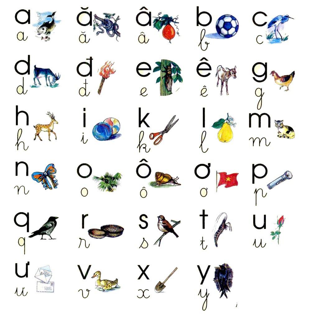 Bảng chữ cái tiếng Việt mới