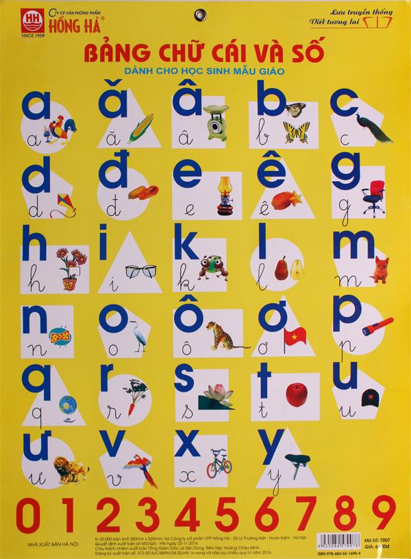 Hình ảnh bảng chữ cái tiếng Việt chuẩn