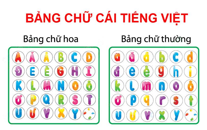 Hình ảnh bảng chữ cái tiếng Việt in hoa và in thường