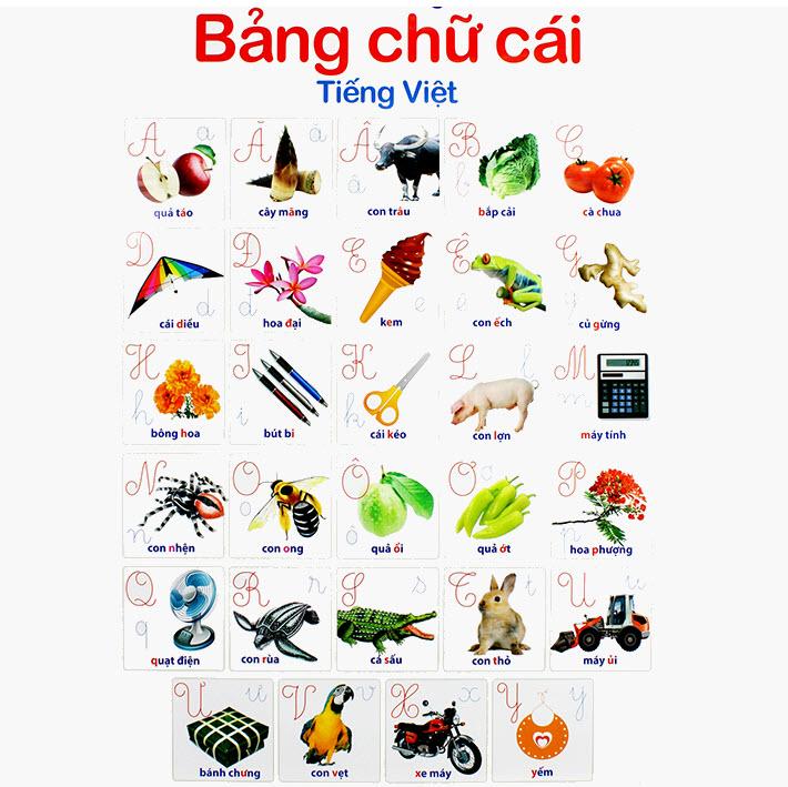 Hình ảnh bảng chữ cái Tiếng Việt mới nhất