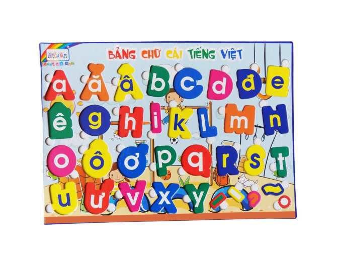 Hình ảnh bảng chữ cái tiếng Việt ngộ nghĩnh