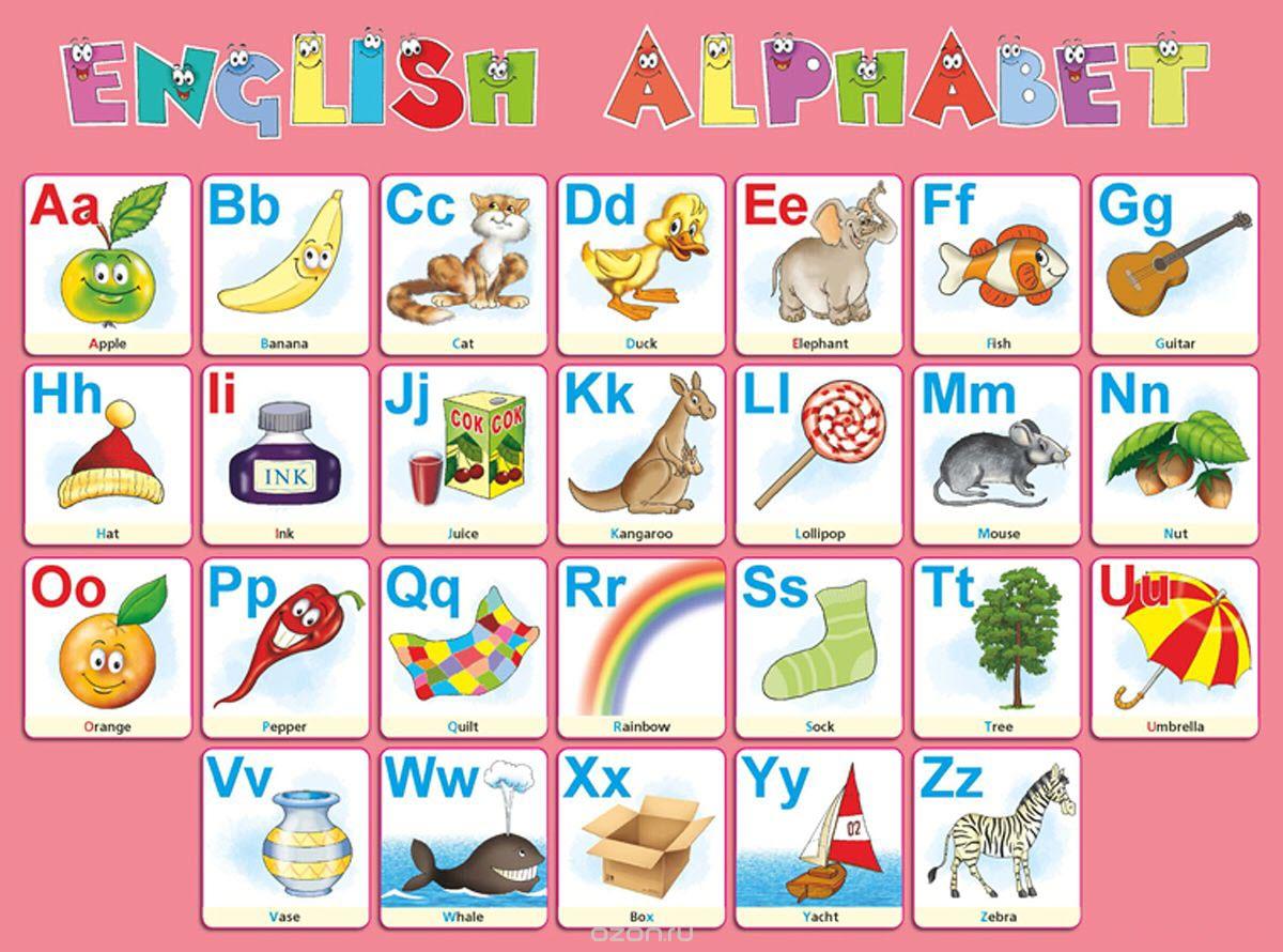 Hình ảnh English Alphabet chuẩn