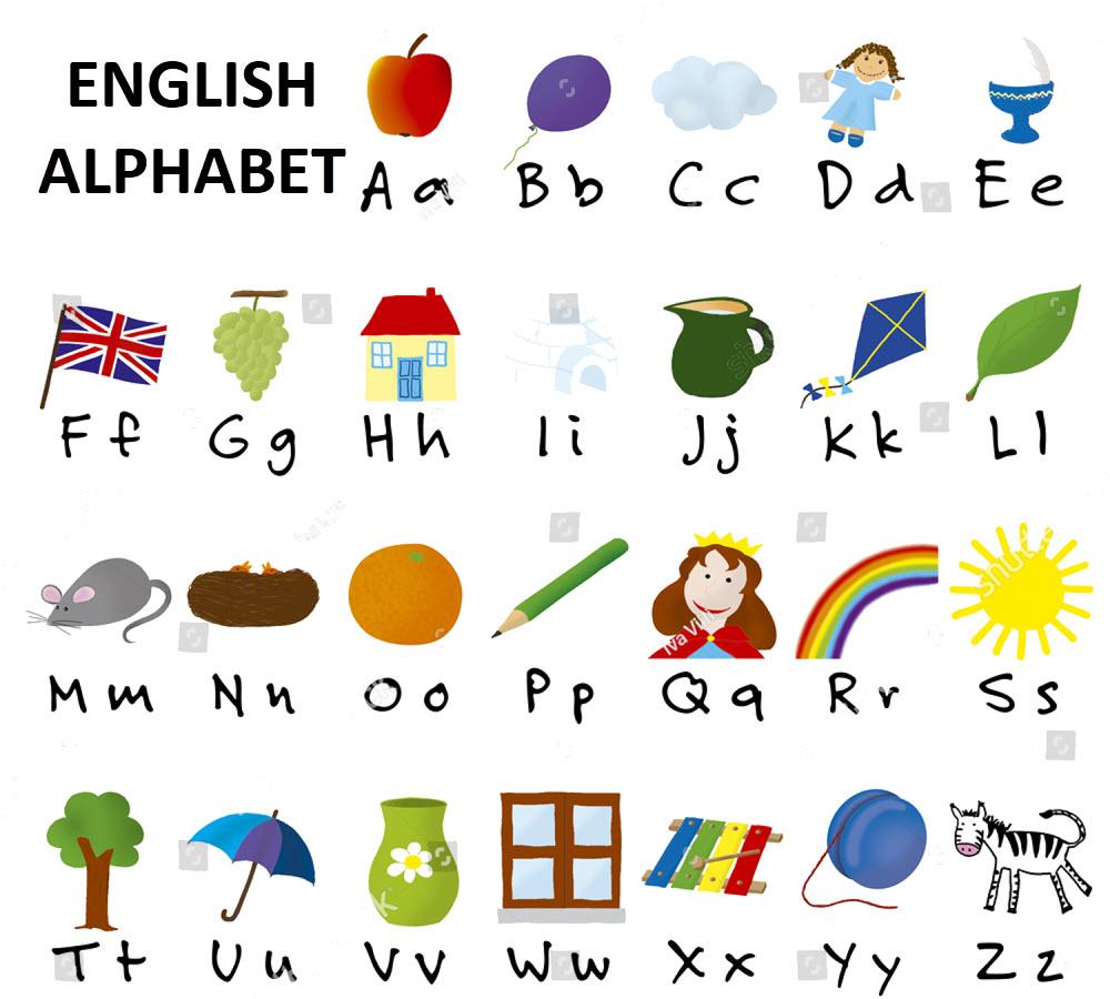 Hình bảng chữ cái tiếng Anh đẹp (2)