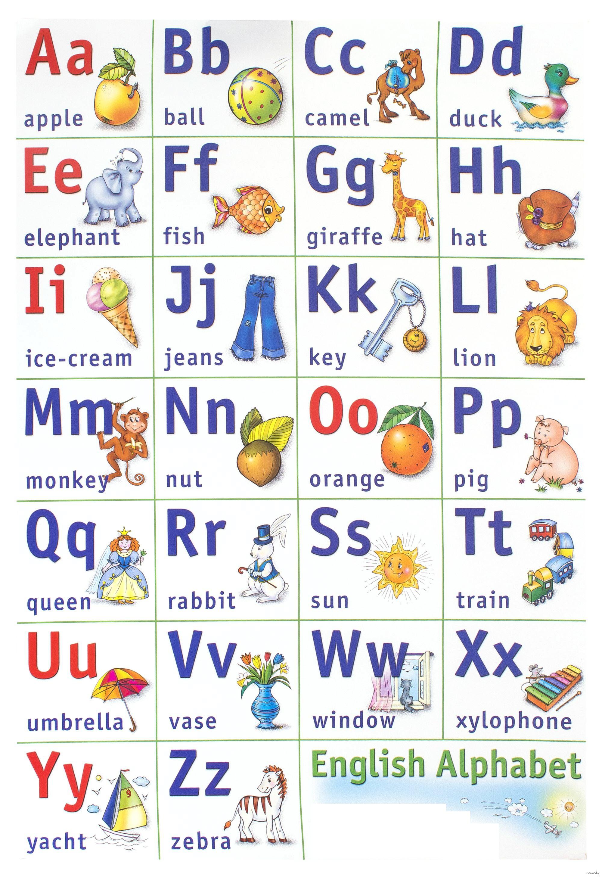 Hình bảng chữ cái tiếng Anh in hoa và in thường