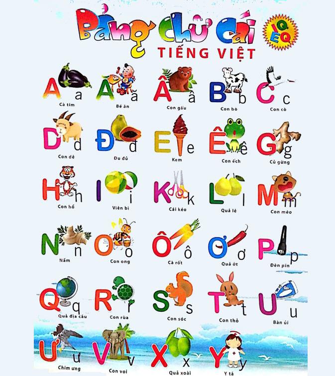Hình bảng chữ cái tiếng Việt chuẩn
