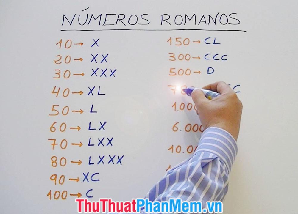 Bảng chữ số La Mã từ 1 đến 1000