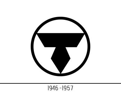 Logo sony cũ