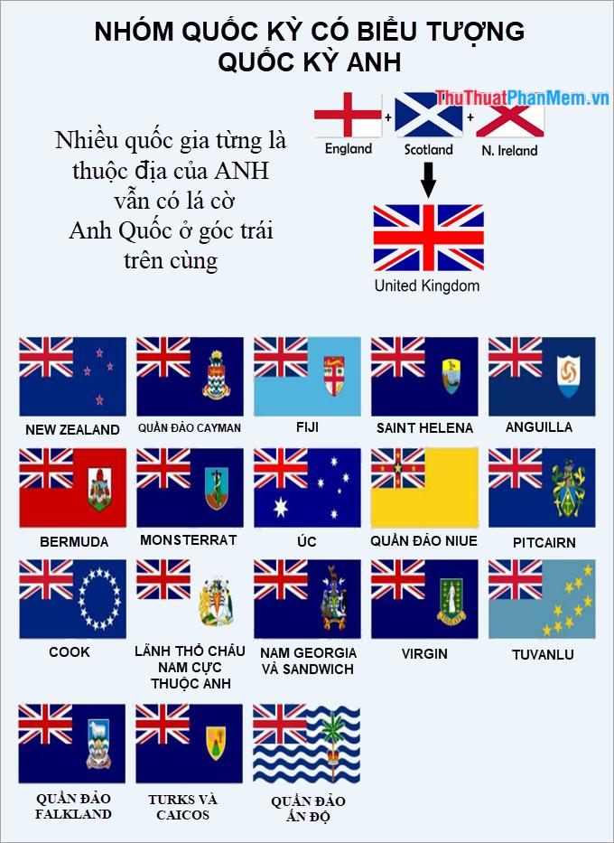 Nhóm các lá cờ có biểu tượng cờ Anh