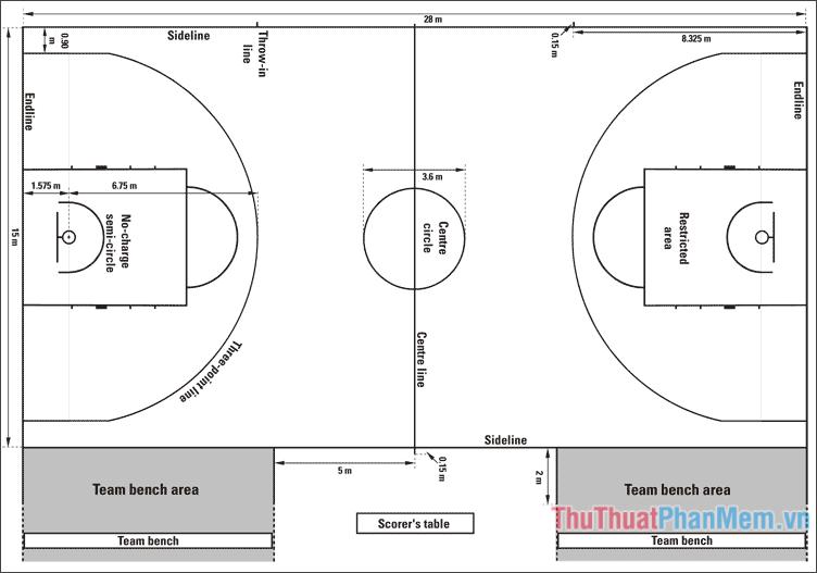 Kích thước sân bóng rổ tiêu chuẩn quốc tế FIBA, NBA