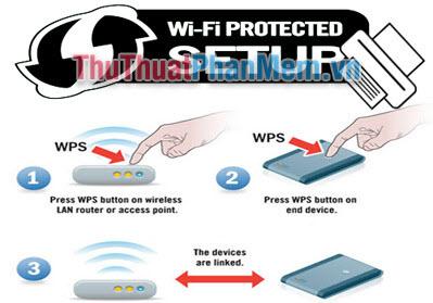 "WPSviết tắt của cụm từ ""Wi-fi Protected Setup"""