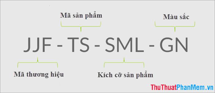 Cách đặt mã SKU