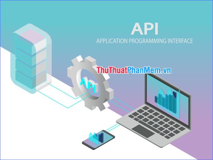 API là gì? Các loại API phổ biến và ví dụ về API