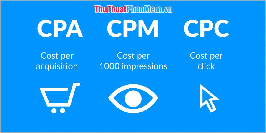 CPC – Cost per click